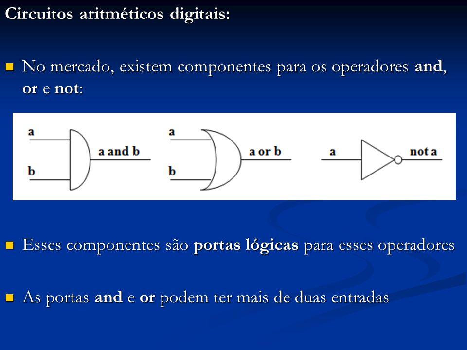 Circuitos aritméticos digitais: Equivalência entre tabelas-verdades aritméticas e lógicas: Equivalência entre tabelas-verdades aritméticas e lógicas: Soma = Subtração = exor Carry = Produto = and