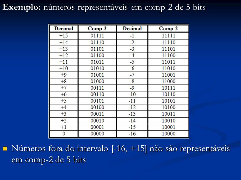 Aritmética em complemento de 2: 1.Não apresenta dois zeros: 10000 = Comp-2 (-16) 2.Nos circuitos aritméticos o bit-sinal tem o mesmo tratamento dos outros bits Para comprovar o item 2, sejam analisadas as seguintes operações de soma: Para comprovar o item 2, sejam analisadas as seguintes operações de soma: (10 + 5), (5 + (-6)), (15 + (-10)), (12 + 6), ((-9) + (-8))