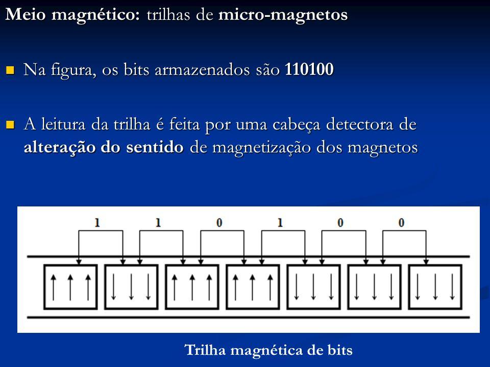 Meio óptico: trilhas numa superfície espelhada Cada trilha contém sequências de minúsculos picos e vales Cada trilha contém sequências de minúsculos picos e vales Bit 1: alteração de nível; Bit 0: manutenção de nível Bit 1: alteração de nível; Bit 0: manutenção de nível Trilha de um dispositivo óptico digital