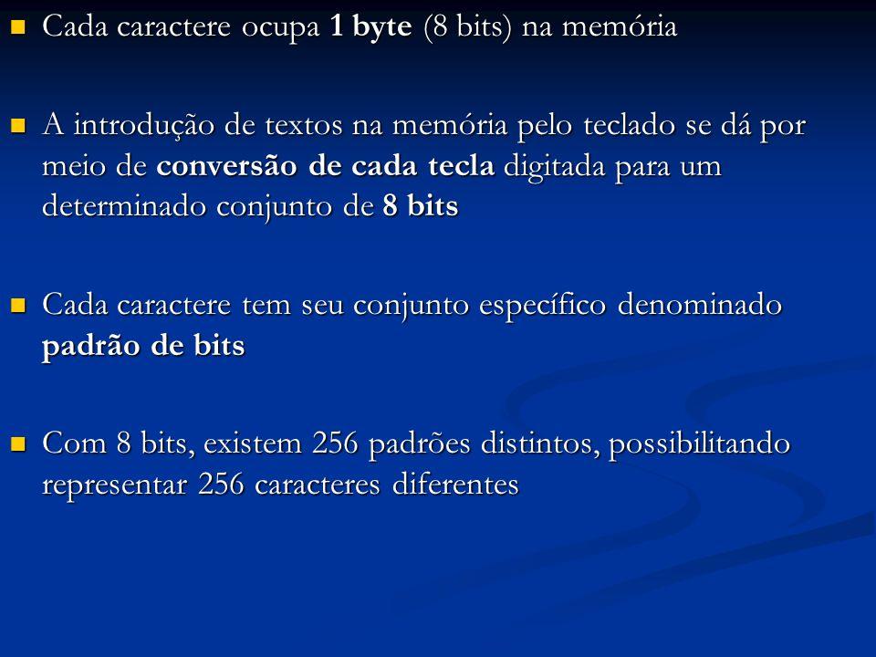 A determinação dos padrões de bits para cada caractere é estabelecido por padronizações internacionais denominadas códigos para informações A determinação dos padrões de bits para cada caractere é estabelecido por padronizações internacionais denominadas códigos para informações O código mais conhecido é o ASCII (American Standard Code for Information Interchange) O código mais conhecido é o ASCII (American Standard Code for Information Interchange) Ver tabela a seguir: Ver tabela a seguir: