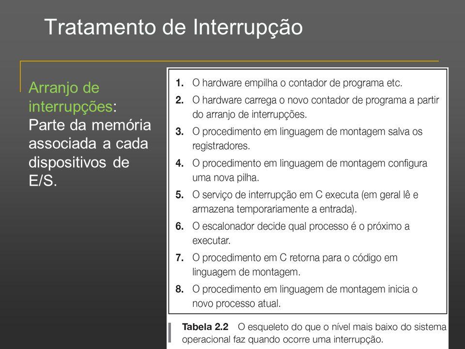 Tratamento de Interrupção Arranjo de interrupções: Parte da memória associada a cada dispositivos de E/S.