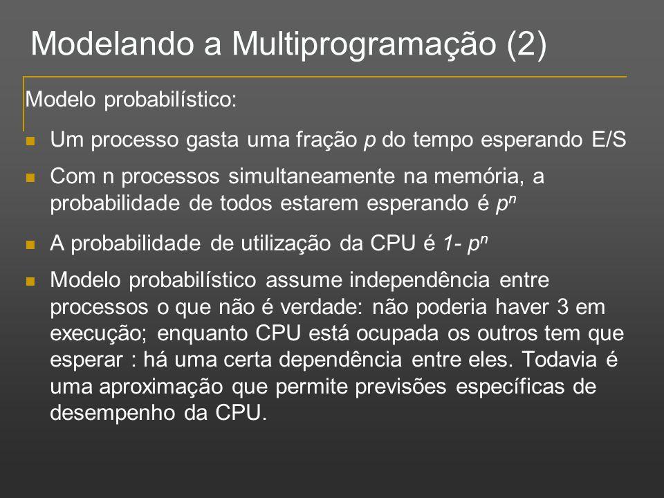 Modelando a Multiprogramação (2) Modelo probabilístico: Um processo gasta uma fração p do tempo esperando E/S Com n processos simultaneamente na memór