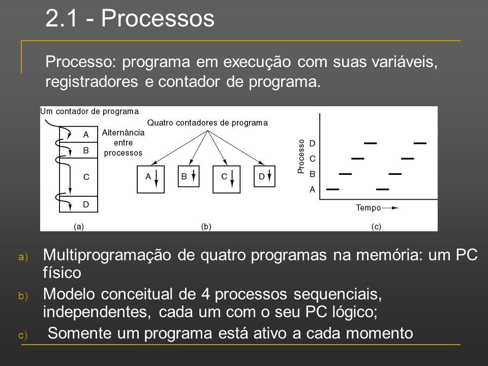 2.1 - Processos Processo: programa em execução com suas variáveis, registradores e contador de programa. a) Multiprogramação de quatro programas na me