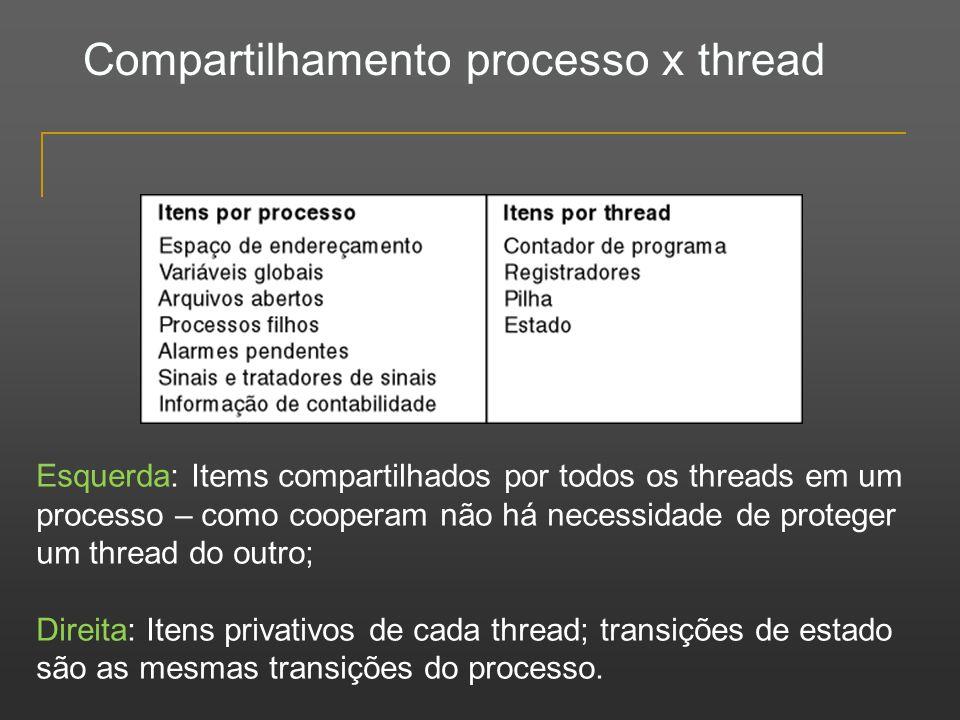 Compartilhamento processo x thread Esquerda: Items compartilhados por todos os threads em um processo – como cooperam não há necessidade de proteger u