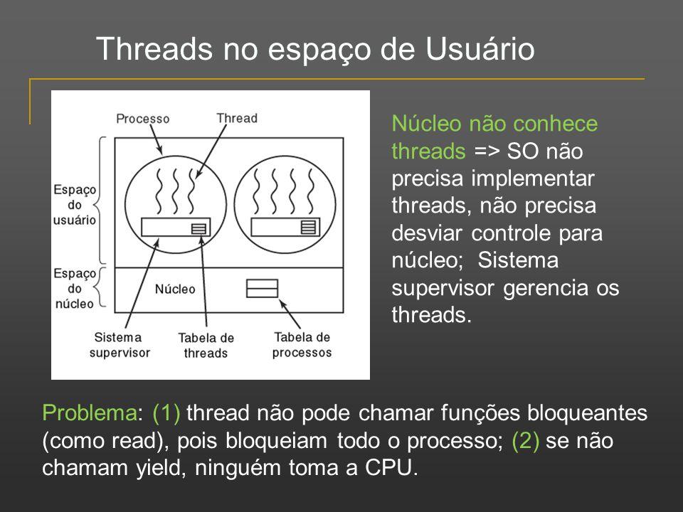 Threads no espaço de Usuário Problema: (1) thread não pode chamar funções bloqueantes (como read), pois bloqueiam todo o processo; (2) se não chamam y
