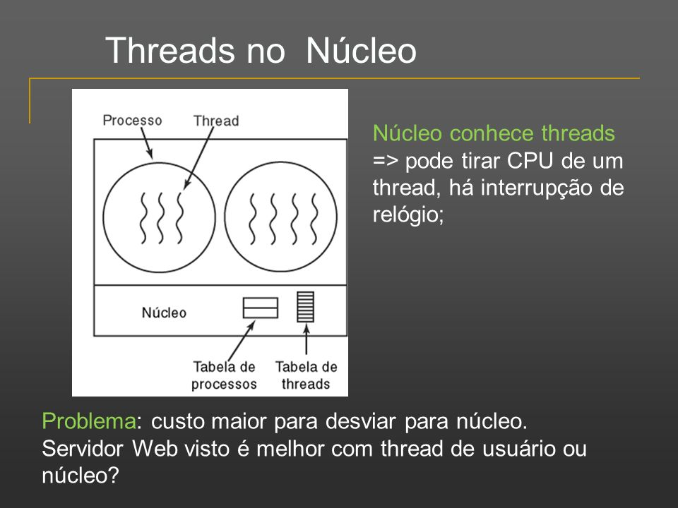 Threads no Núcleo Problema: custo maior para desviar para núcleo. Servidor Web visto é melhor com thread de usuário ou núcleo? Núcleo conhece threads