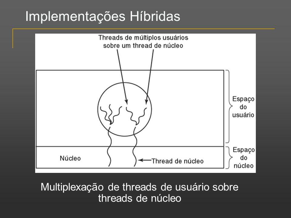 Implementações Híbridas Multiplexação de threads de usuário sobre threads de núcleo
