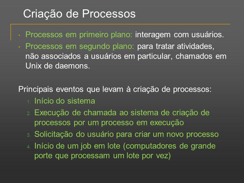 Criação de Processos Processos em primeiro plano: interagem com usuários. Processos em segundo plano: para tratar atividades, não associados a usuário