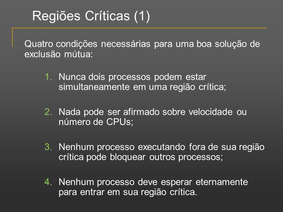 Regiões Críticas (1) Quatro condições necessárias para uma boa solução de exclusão mútua: 1.Nunca dois processos podem estar simultaneamente em uma re