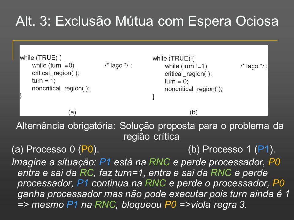 Alt. 3: Exclusão Mútua com Espera Ociosa Alternância obrigatória: Solução proposta para o problema da região crítica (a) Processo 0 (P0). (b) Processo