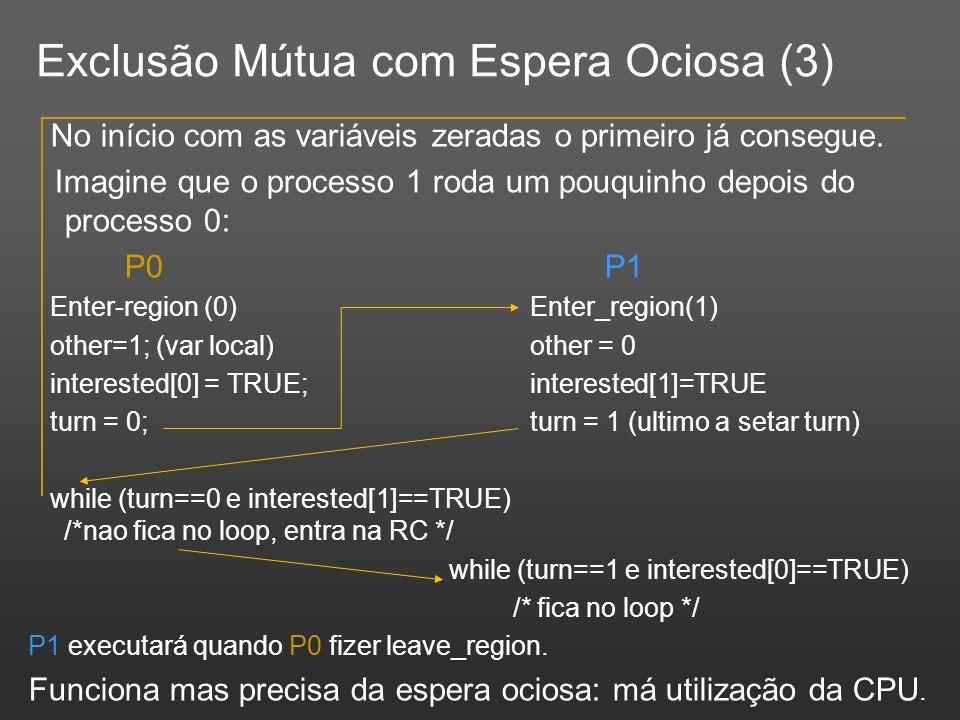 Exclusão Mútua com Espera Ociosa (3) No início com as variáveis zeradas o primeiro já consegue. Imagine que o processo 1 roda um pouquinho depois do p