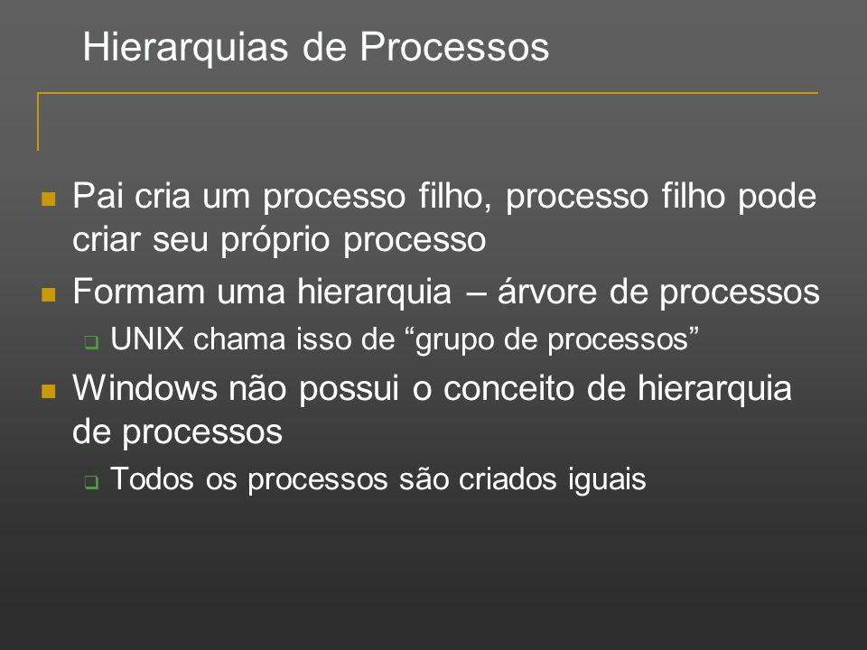 Hierarquias de Processos Pai cria um processo filho, processo filho pode criar seu próprio processo Formam uma hierarquia – árvore de processos UNIX c