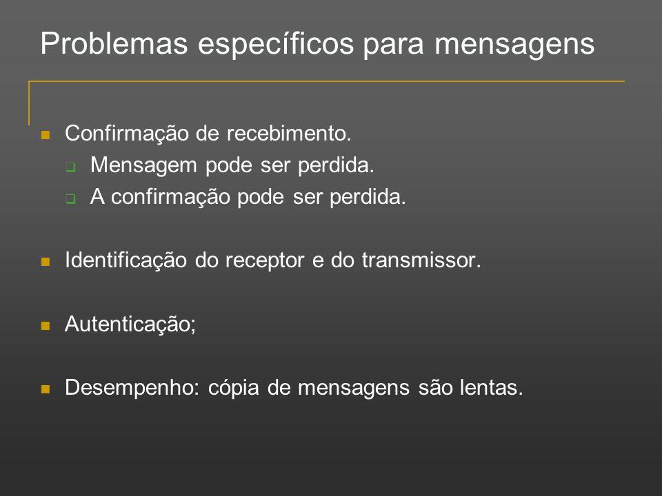 Problemas específicos para mensagens Confirmação de recebimento. Mensagem pode ser perdida. A confirmação pode ser perdida. Identificação do receptor