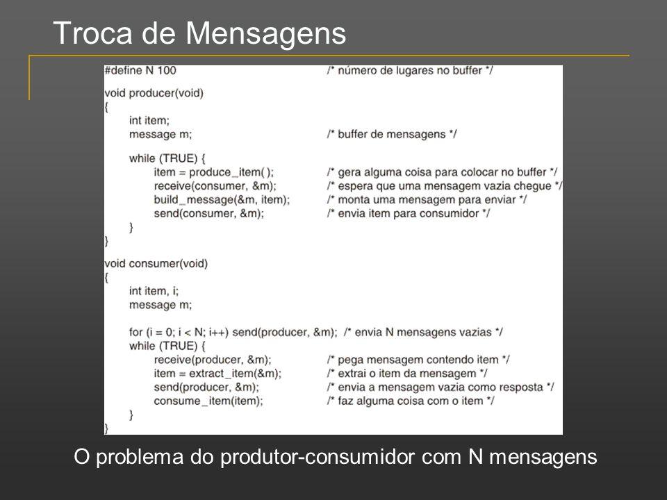 Troca de Mensagens O problema do produtor-consumidor com N mensagens