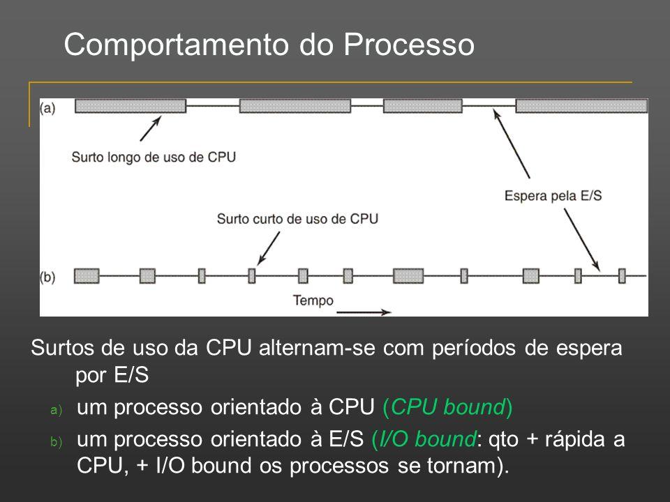Comportamento do Processo Surtos de uso da CPU alternam-se com períodos de espera por E/S a) um processo orientado à CPU (CPU bound) b) um processo or