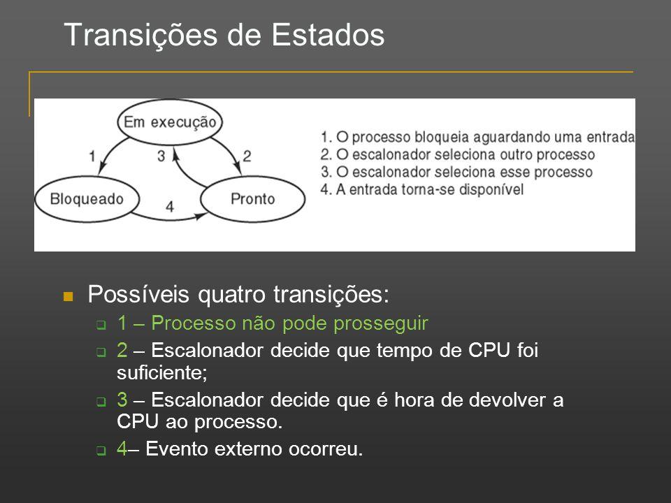 Transições de Estados Possíveis quatro transições: 1 – Processo não pode prosseguir 2 – Escalonador decide que tempo de CPU foi suficiente; 3 – Escalo