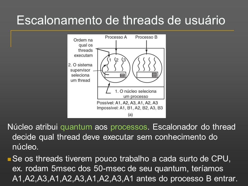 Escalonamento de threads de usuário Núcleo atribui quantum aos processos. Escalonador do thread decide qual thread deve executar sem conhecimento do n