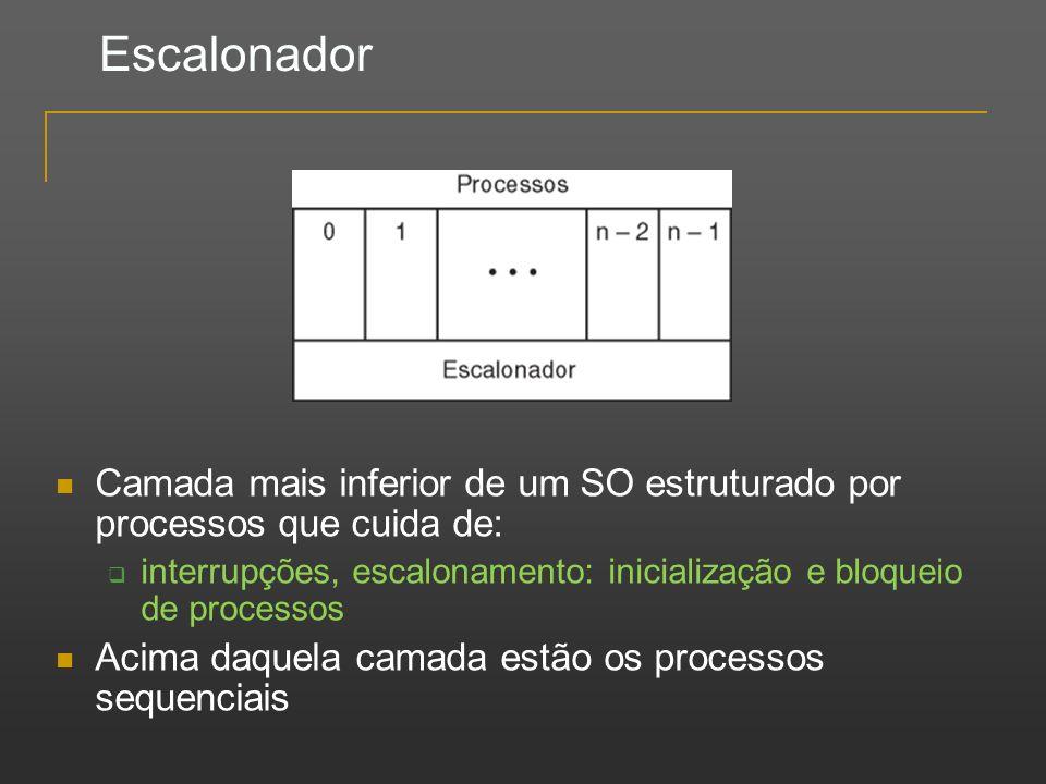 Escalonador Camada mais inferior de um SO estruturado por processos que cuida de: interrupções, escalonamento: inicialização e bloqueio de processos A