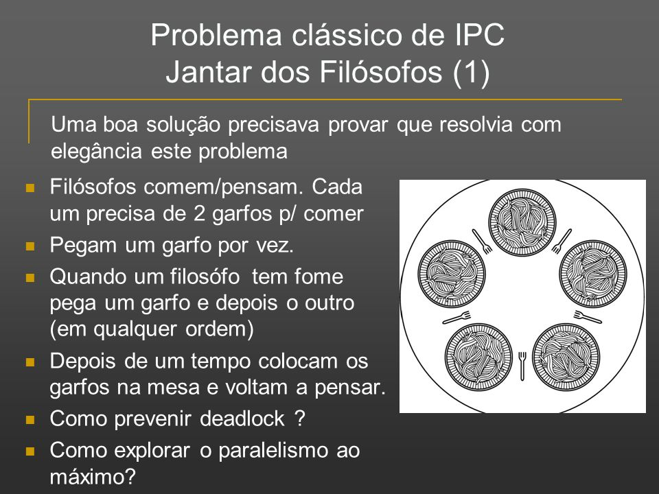 Problema clássico de IPC Jantar dos Filósofos (1) Filósofos comem/pensam. Cada um precisa de 2 garfos p/ comer Pegam um garfo por vez. Quando um filos