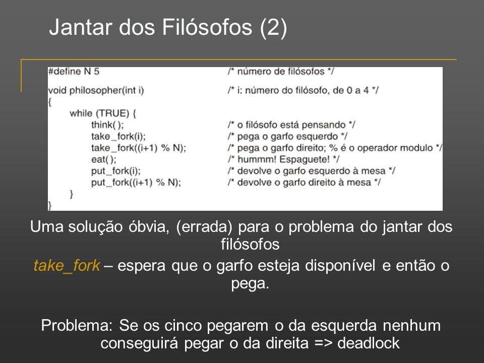 Jantar dos Filósofos (2) Uma solução óbvia, (errada) para o problema do jantar dos filósofos take_fork – espera que o garfo esteja disponível e então