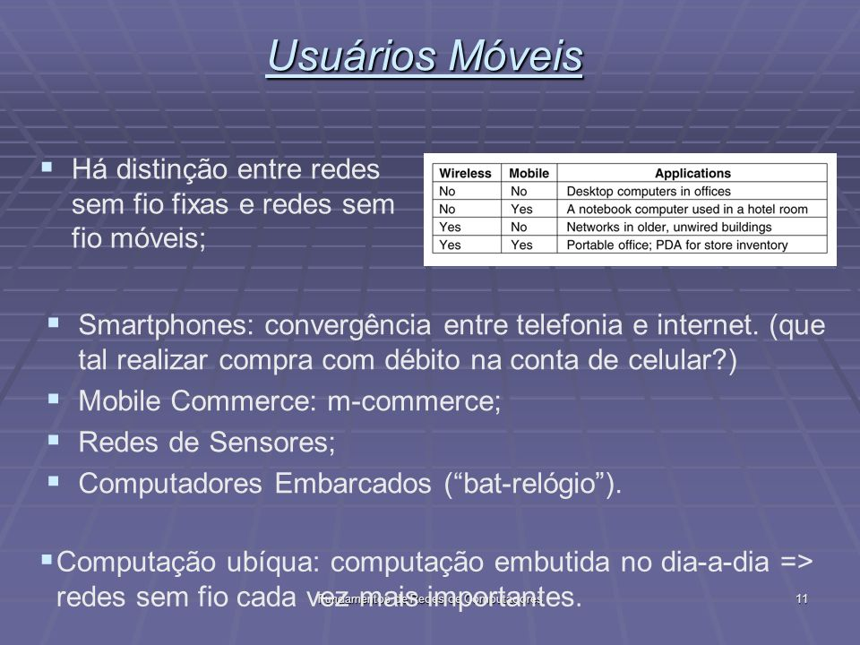 Fundamentos de Redes de Computadores11 Usuários Móveis Há distinção entre redes sem fio fixas e redes sem fio móveis; Smartphones: convergência entre telefonia e internet.