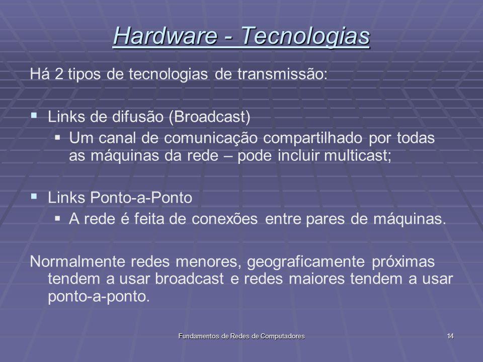 Fundamentos de Redes de Computadores14 Hardware - Tecnologias Há 2 tipos de tecnologias de transmissão: Links de difusão (Broadcast) Um canal de comunicação compartilhado por todas as máquinas da rede – pode incluir multicast; Links Ponto-a-Ponto A rede é feita de conexões entre pares de máquinas.