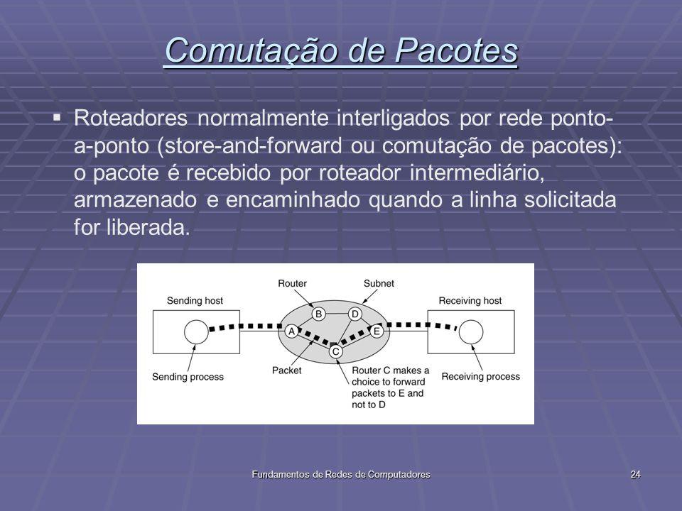 Fundamentos de Redes de Computadores24 Comutação de Pacotes Roteadores normalmente interligados por rede ponto- a-ponto (store-and-forward ou comutação de pacotes): o pacote é recebido por roteador intermediário, armazenado e encaminhado quando a linha solicitada for liberada.