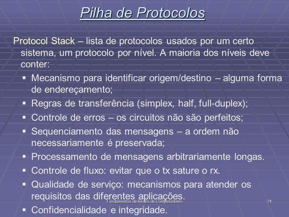 Fundamentos de Redes de Computadores31 Pilha de Protocolos Protocol Stack – lista de protocolos usados por um certo sistema, um protocolo por nível.