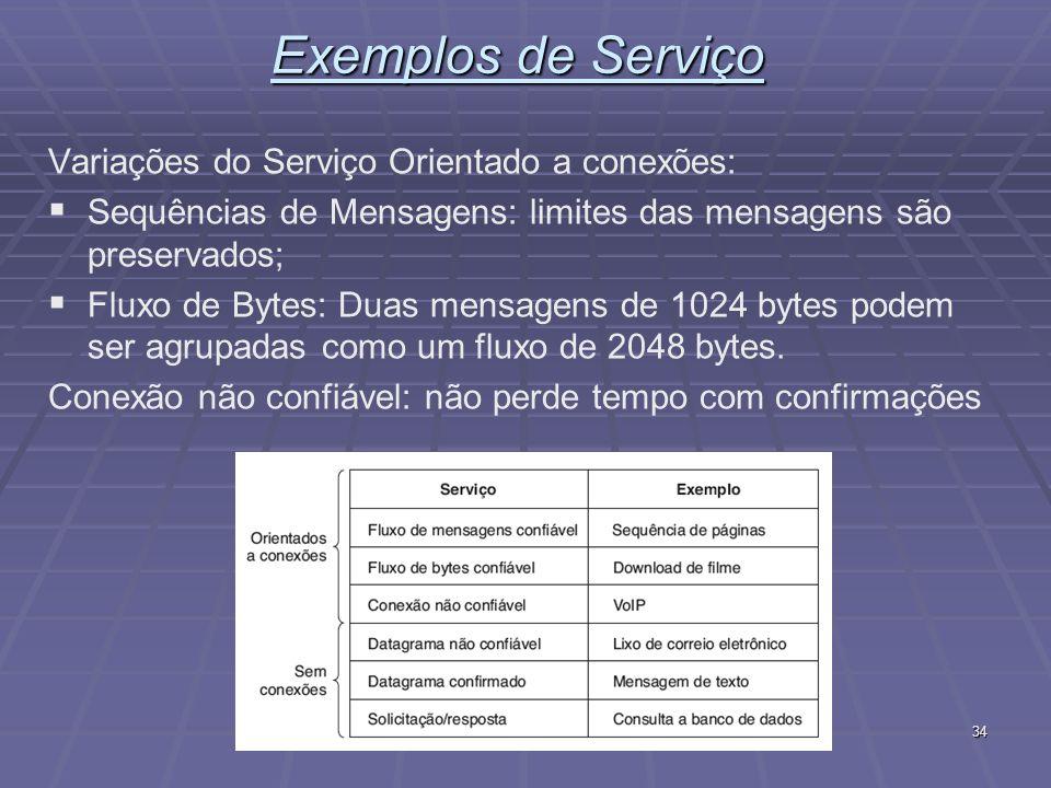 Fundamentos de Redes de Computadores34 Exemplos de Serviço Variações do Serviço Orientado a conexões: Sequências de Mensagens: limites das mensagens são preservados; Fluxo de Bytes: Duas mensagens de 1024 bytes podem ser agrupadas como um fluxo de 2048 bytes.