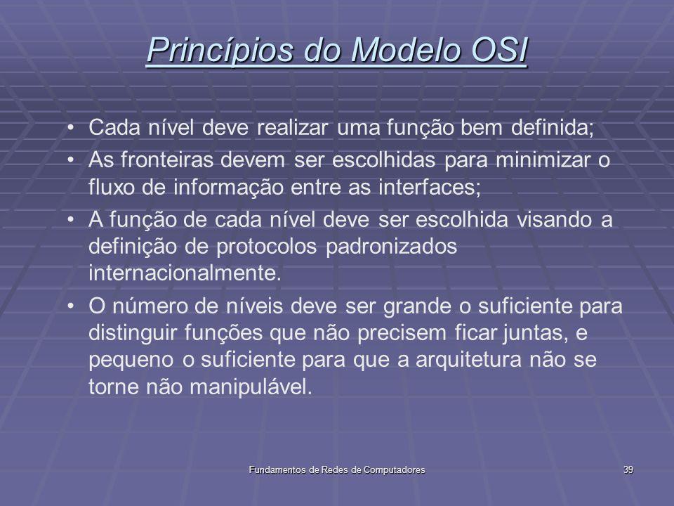 Fundamentos de Redes de Computadores39 Princípios do Modelo OSI Cada nível deve realizar uma função bem definida; As fronteiras devem ser escolhidas para minimizar o fluxo de informação entre as interfaces; A função de cada nível deve ser escolhida visando a definição de protocolos padronizados internacionalmente.