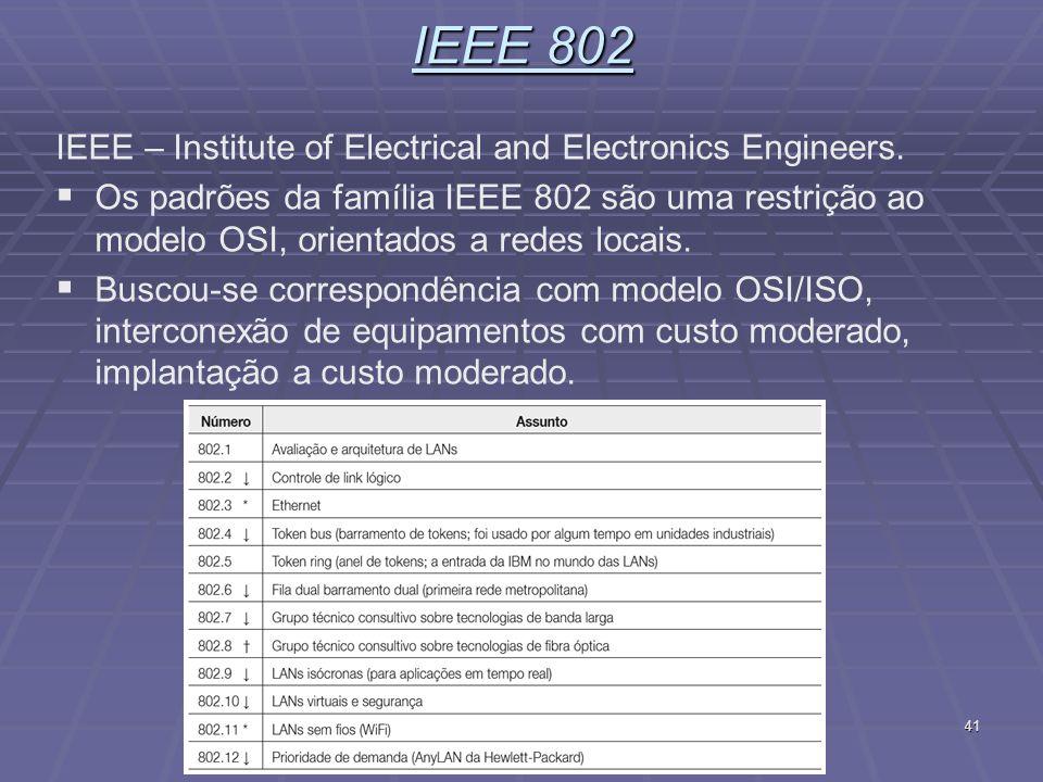 Fundamentos de Redes de Computadores41 IEEE 802 IEEE – Institute of Electrical and Electronics Engineers.