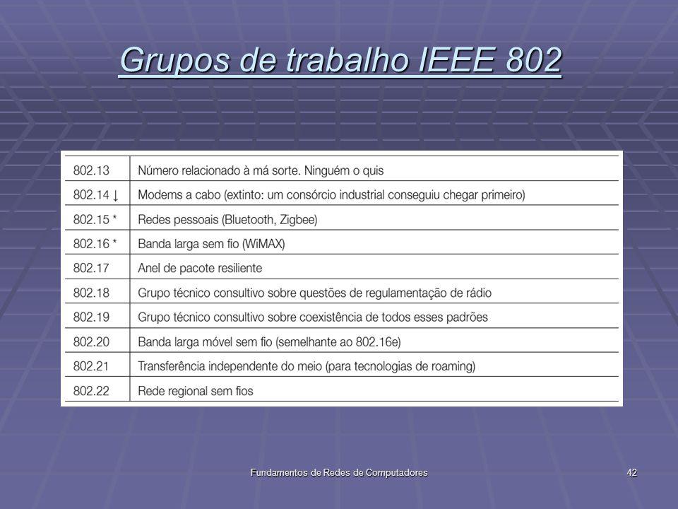 Fundamentos de Redes de Computadores42 Grupos de trabalho IEEE 802