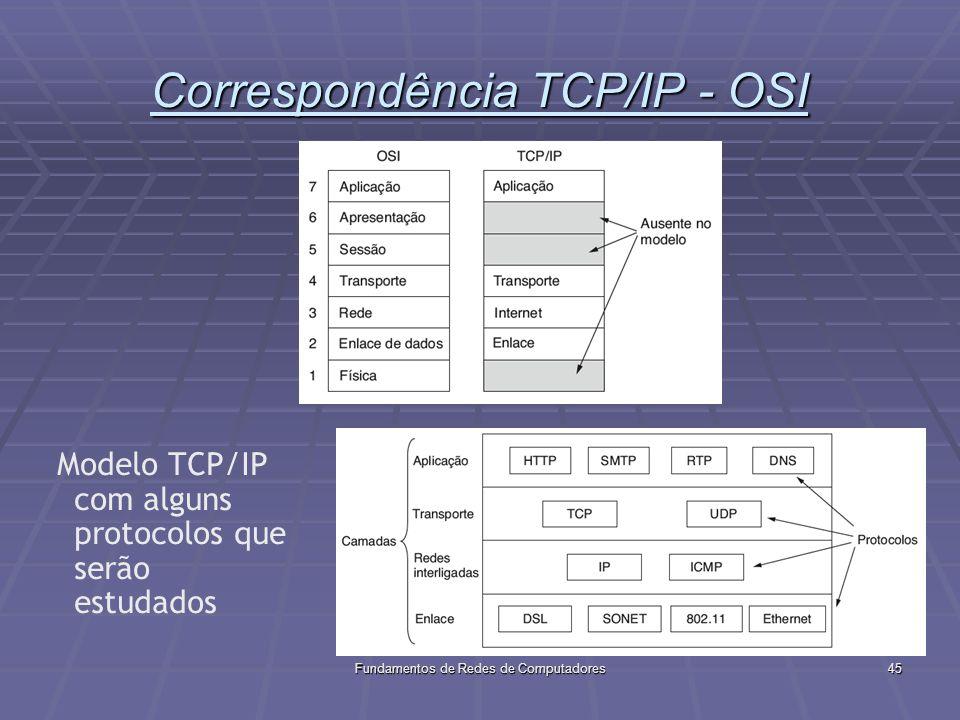 Fundamentos de Redes de Computadores45 Correspondência TCP/IP - OSI Modelo TCP/IP com alguns protocolos que serão estudados