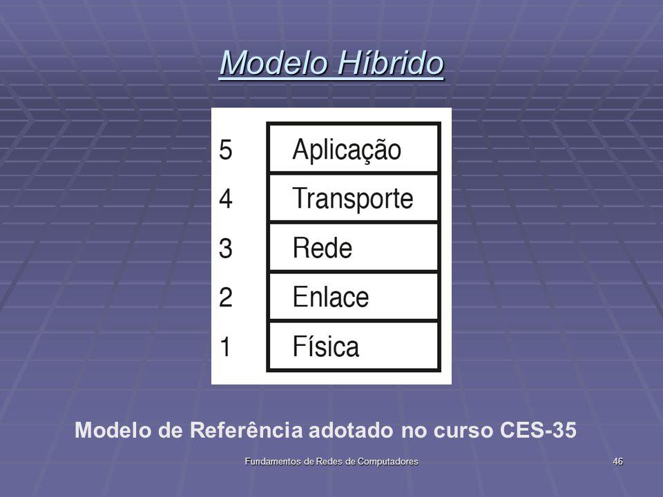 Fundamentos de Redes de Computadores46 Modelo Híbrido Modelo de Referência adotado no curso CES-35