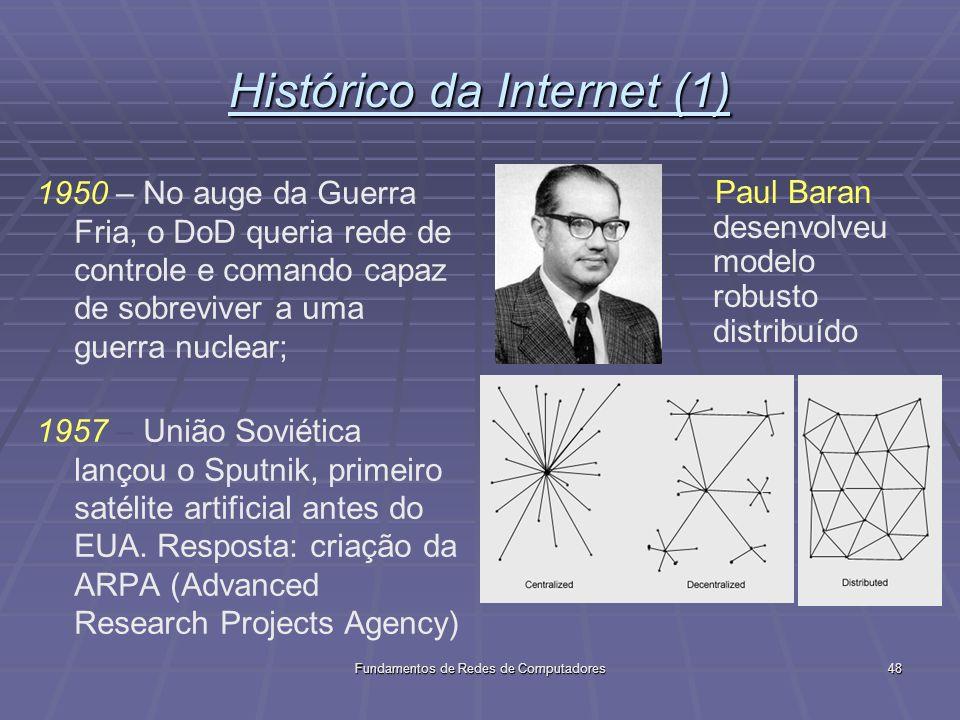 Fundamentos de Redes de Computadores48 Histórico da Internet (1) 1950 – No auge da Guerra Fria, o DoD queria rede de controle e comando capaz de sobreviver a uma guerra nuclear; 1957 – União Soviética lançou o Sputnik, primeiro satélite artificial antes do EUA.