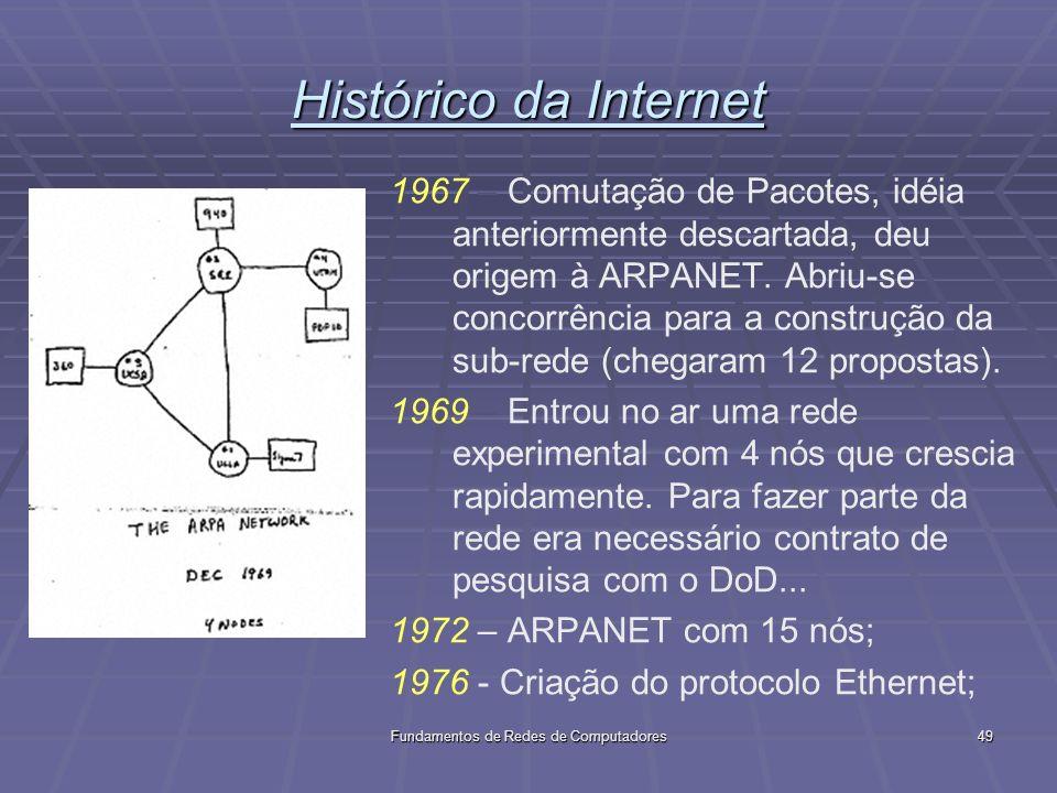 Fundamentos de Redes de Computadores49 Histórico da Internet 1967 – Comutação de Pacotes, idéia anteriormente descartada, deu origem à ARPANET.