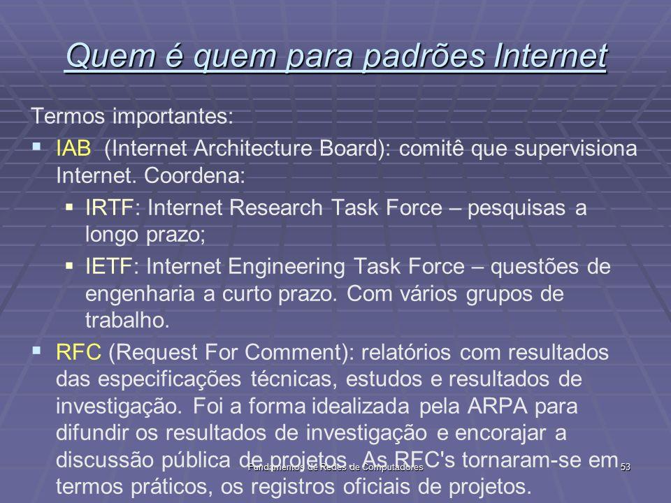 Fundamentos de Redes de Computadores53 Quem é quem para padrões Internet Termos importantes: IAB (Internet Architecture Board): comitê que supervisiona Internet.