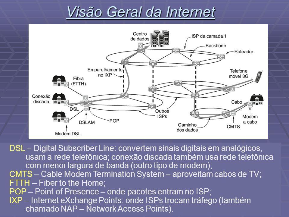 Fundamentos de Redes de Computadores54 Visão Geral da Internet DSL – Digital Subscriber Line: convertem sinais digitais em analógicos, usam a rede telefônica; conexão discada também usa rede telefônica com menor largura de banda (outro tipo de modem); CMTS – Cable Modem Termination System – aproveitam cabos de TV; FTTH – Fiber to the Home; POP – Point of Presence – onde pacotes entram no ISP; IXP – Internet eXchange Points: onde ISPs trocam tráfego (também chamado NAP – Network Access Points).
