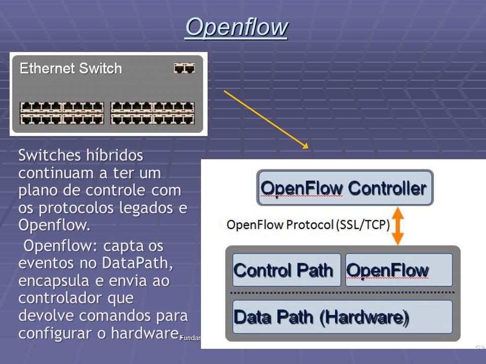 Fundamentos de Redes de Computadores59 Openflow Switches híbridos continuam a ter um plano de controle com os protocolos legados e Openflow.