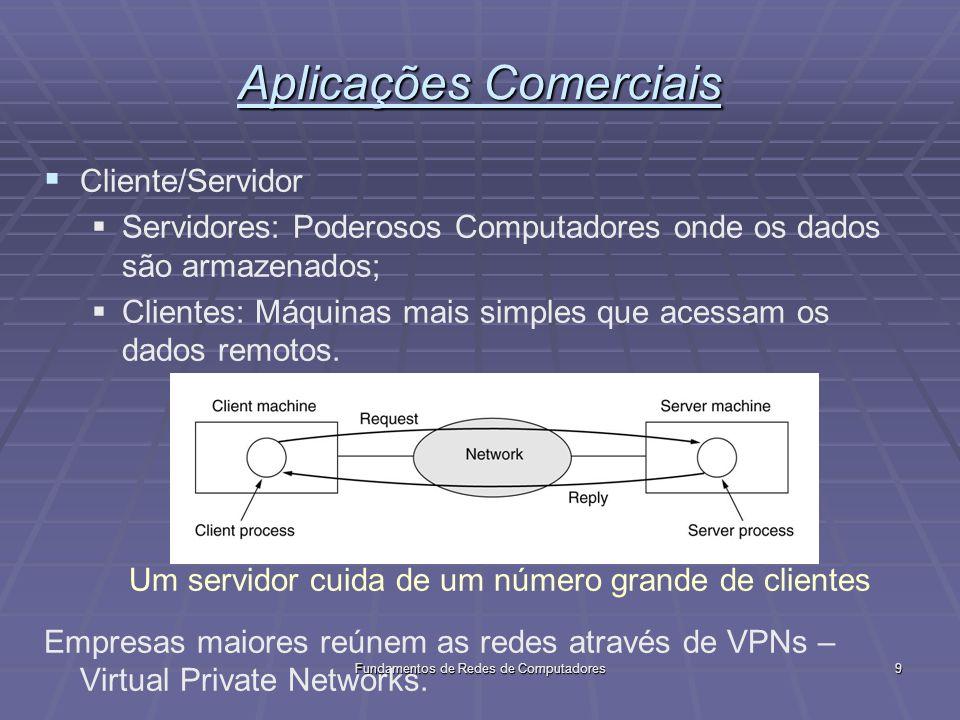 Fundamentos de Redes de Computadores9 Aplicações Comerciais Cliente/Servidor Servidores: Poderosos Computadores onde os dados são armazenados; Clientes: Máquinas mais simples que acessam os dados remotos.