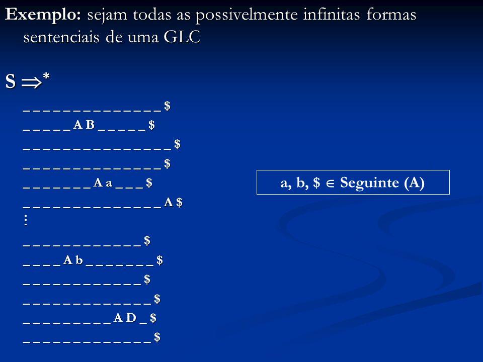 Exemplo: sejam todas as possivelmente infinitas formas sentenciais de uma GLC S * _ _ _ _ _ _ _ _ _ _ _ _ _ _ $ _ _ _ _ _ A B _ _ _ _ _ $ _ _ _ _ _ _