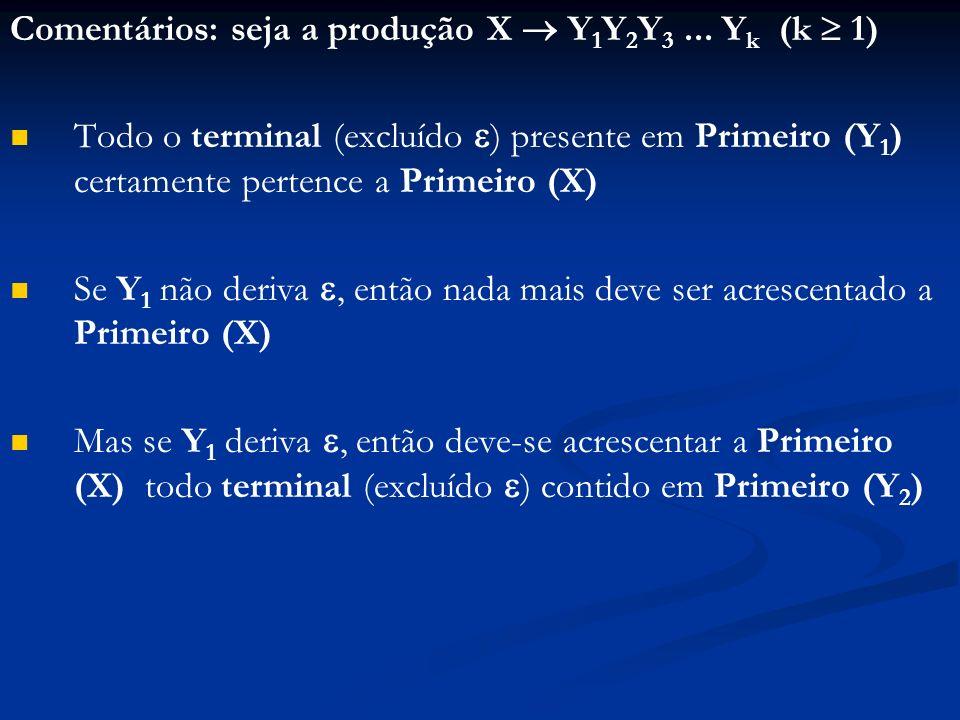 Comentários: seja a produção X Y 1 Y 2 Y 3... Y k (k 1) Todo o terminal (excluído ) presente em Primeiro (Y 1 ) certamente pertence a Primeiro (X) Se
