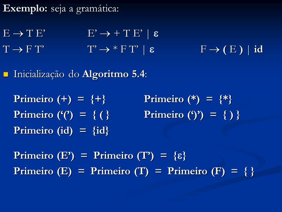 Exemplo: seja a gramática: E T E E + T E   E T E E + T E   T F T T * F T   F ( E )   id Inicialização do Algoritmo 5.4: Inicialização do Algoritmo 5.4