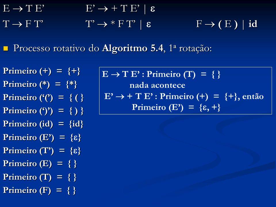 E T E E + T E   E T E E + T E   T F T T * F T   F ( E )   id Processo rotativo do Algoritmo 5.4, 1 a rotação: Processo rotativo do Algoritmo 5.4, 1 a