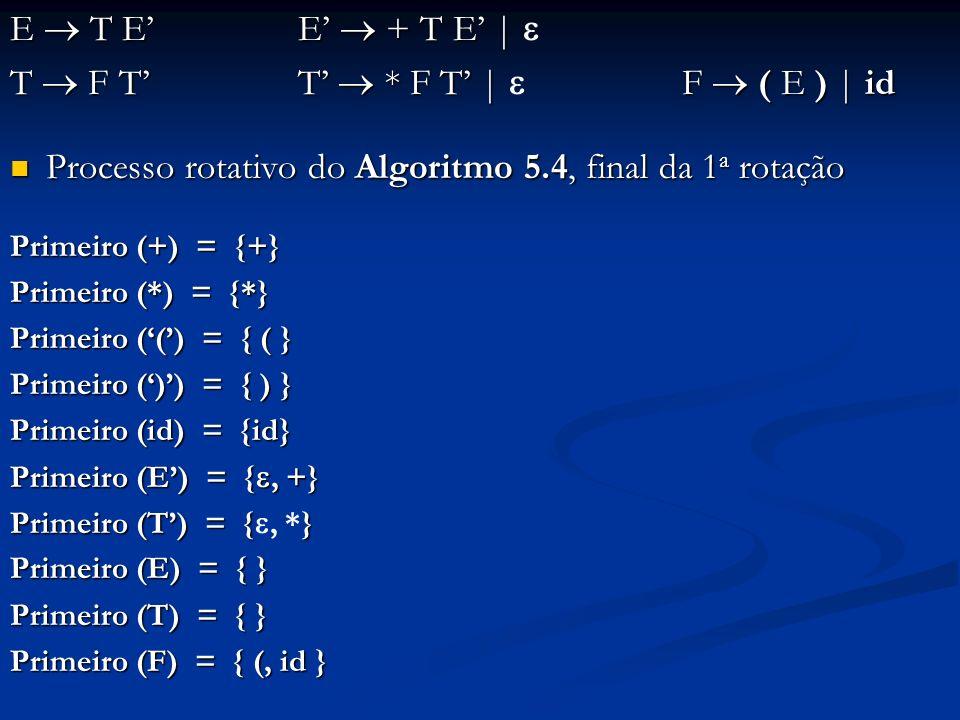 E T E E + T E   E T E E + T E   T F T T * F T   F ( E )   id Processo rotativo do Algoritmo 5.4, final da 1 a rotação Processo rotativo do Algoritmo 5