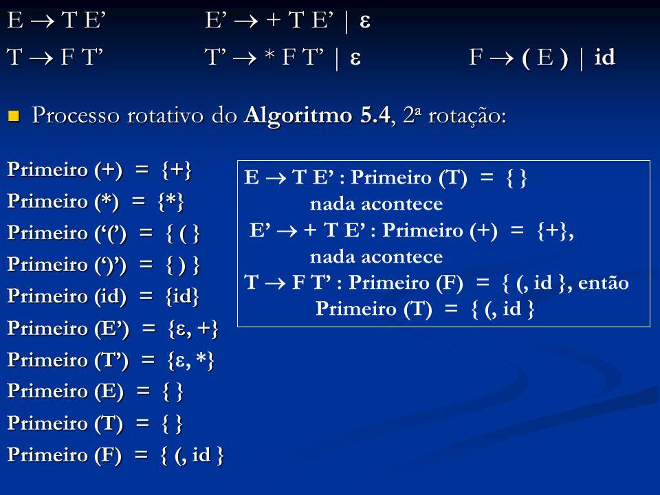 E T E E + T E   E T E E + T E   T F T T * F T   F ( E )   id Processo rotativo do Algoritmo 5.4, 2 a rotação: Processo rotativo do Algoritmo 5.4, 2 a