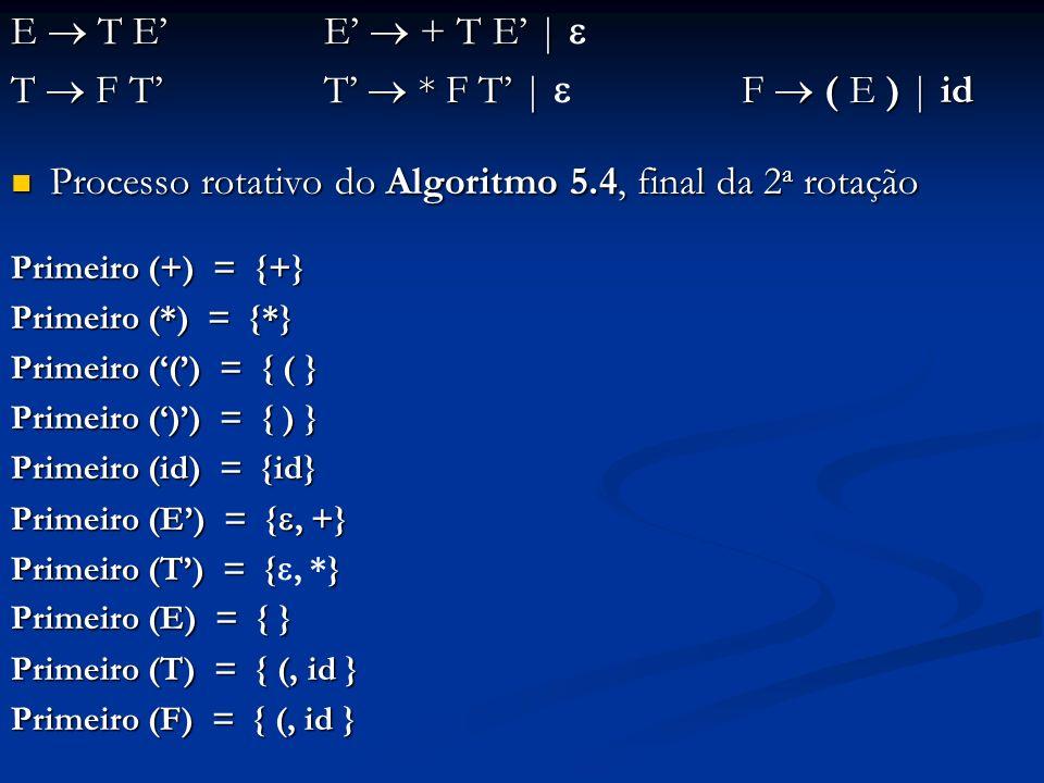 E T E E + T E   E T E E + T E   T F T T * F T   F ( E )   id Processo rotativo do Algoritmo 5.4, final da 2 a rotação Processo rotativo do Algoritmo 5