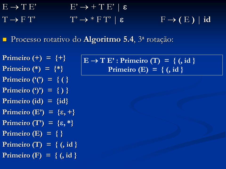 E T E E + T E   E T E E + T E   T F T T * F T   F ( E )   id Processo rotativo do Algoritmo 5.4, 3 a rotação: Processo rotativo do Algoritmo 5.4, 3 a