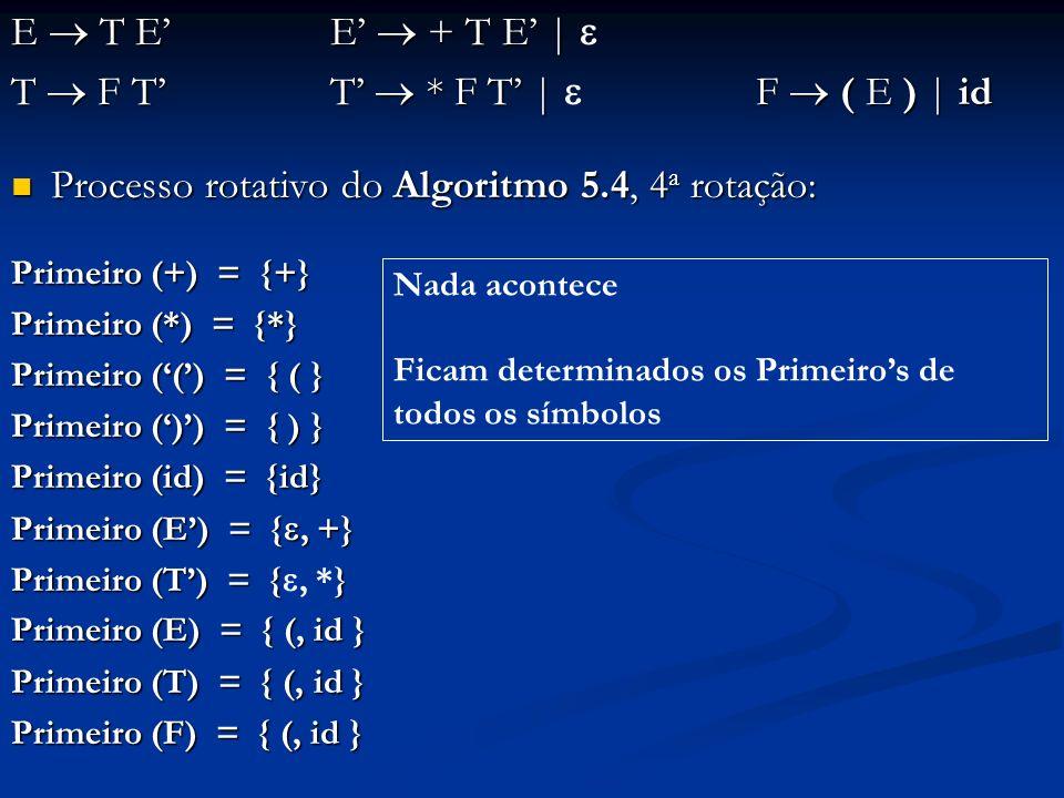 E T E E + T E   E T E E + T E   T F T T * F T   F ( E )   id Processo rotativo do Algoritmo 5.4, 4 a rotação: Processo rotativo do Algoritmo 5.4, 4 a