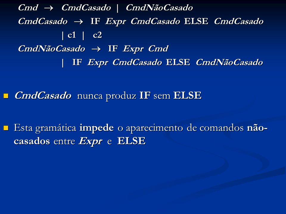 Cmd CmdCasado   CmdNãoCasado CmdCasado IF Expr CmdCasado ELSE CmdCasado   c1   c2 CmdNãoCasado IF Expr Cmd   IF Expr CmdCasado ELSE CmdNãoCasado   IF